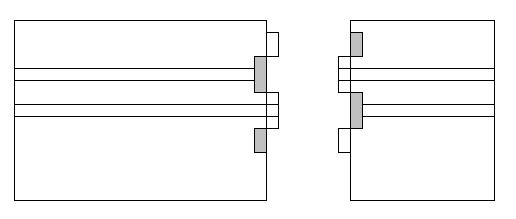 Skizze zum Modulübergang