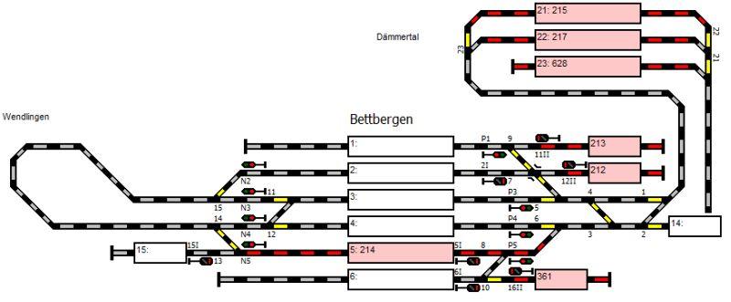 aktueller Stelltischplan der Modellbahnanlage (Ausschnitt aus Win Digipet))